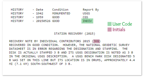 Excerpt of datasheet with report submitted by Jennifer, showing her user code and contributor initials
