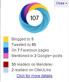 Figure 5. This Altmetric donut shows altmetrics from several different online tools for one journal article.