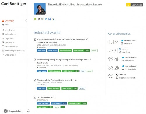 Figure 4. The left-side navigation shows the different types of research products for one Impactstory profile.